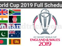 World Cup 2019 Full Schedule,Team Player List