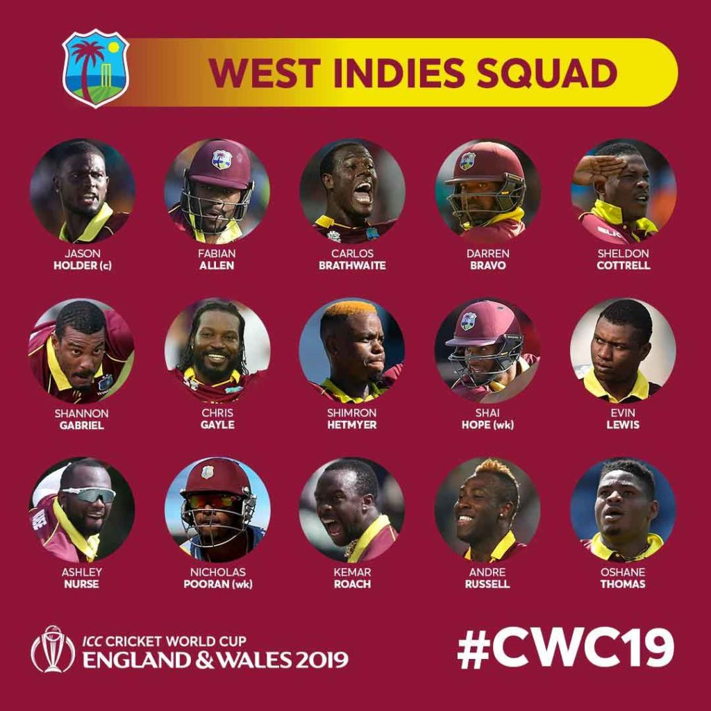 west indies Team player list for world cup 19