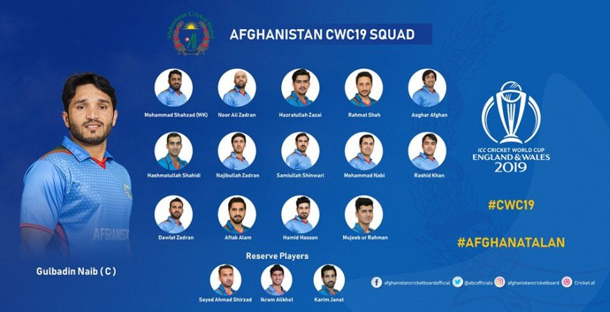 World Cup 2019-Afghanistan Team Player List And Captain