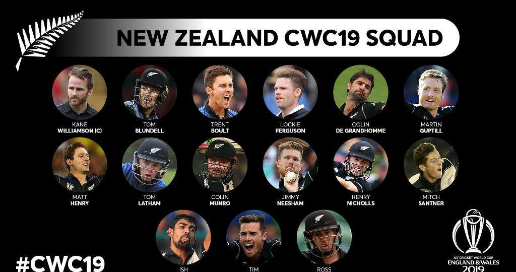 World Cup 2019-New Zealand Team Player List And Captain